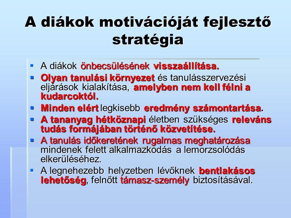 A diákok motivációját fejlesztő stratégia  A diákok önbecsülésének visszaállítása.  Olyan tanulási környezet és tanulásszervezési eljárások kialakít