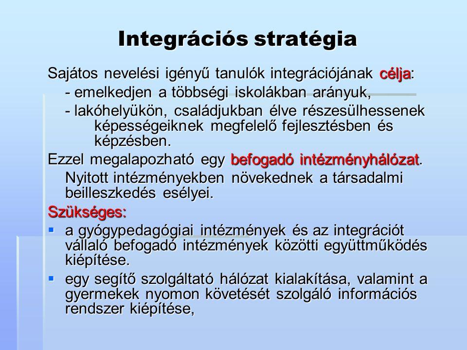 Integrációs stratégia Sajátos nevelési igényű tanulók integrációjának célja: - emelkedjen a többségi iskolákban arányuk, - lakóhelyükön, családjukban