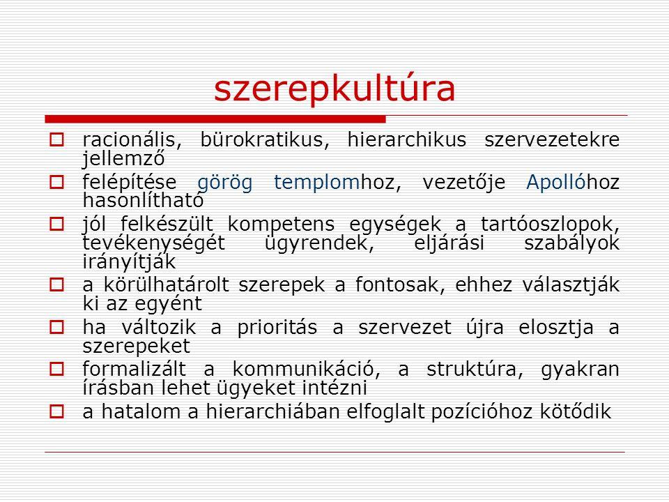 szerepkultúra  racionális, bürokratikus, hierarchikus szervezetekre jellemző  felépítése görög templomhoz, vezetője Apollóhoz hasonlítható  jól fel