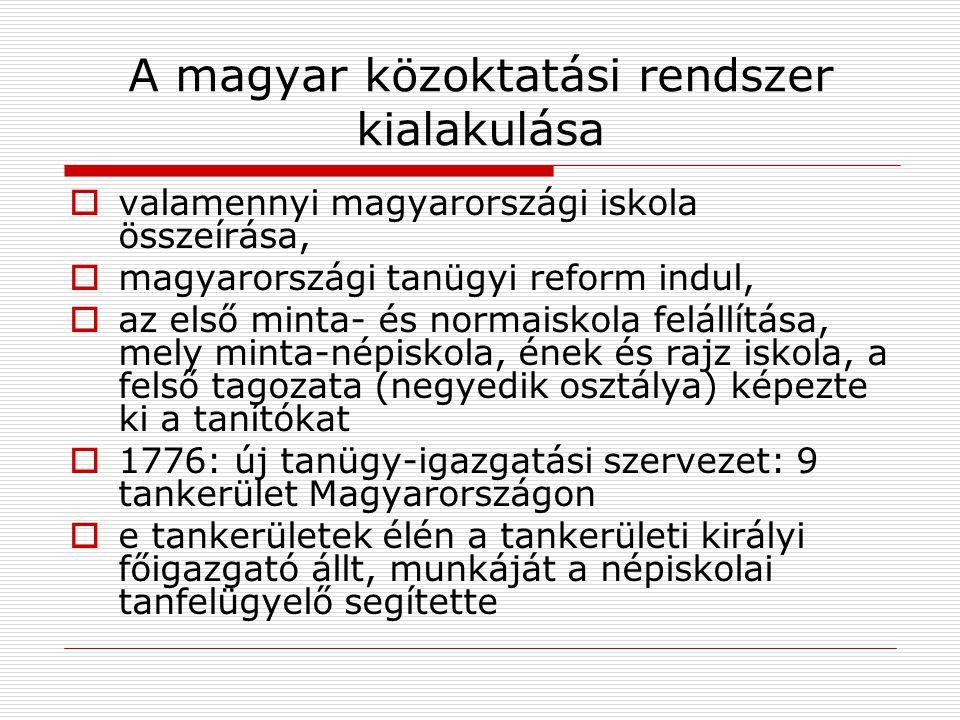 A magyar közoktatási rendszer kialakulása  valamennyi magyarországi iskola összeírása,  magyarországi tanügyi reform indul,  az első minta- és norm