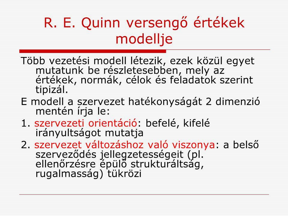 R. E. Quinn versengő értékek modellje Több vezetési modell létezik, ezek közül egyet mutatunk be részletesebben, mely az értékek, normák, célok és fel