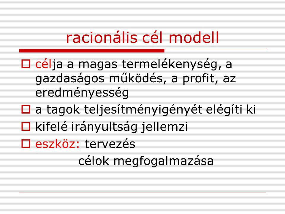 racionális cél modell  célja a magas termelékenység, a gazdaságos működés, a profit, az eredményesség  a tagok teljesítményigényét elégíti ki  kife