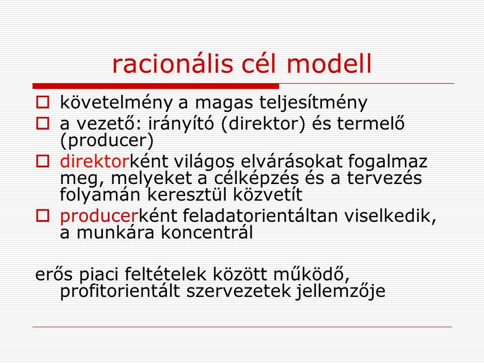 racionális cél modell  követelmény a magas teljesítmény  a vezető: irányító (direktor) és termelő (producer)  direktorként világos elvárásokat foga
