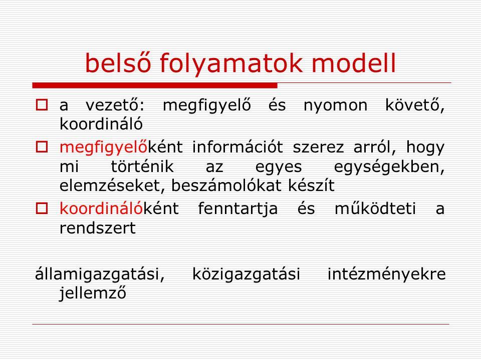 belső folyamatok modell  a vezető: megfigyelő és nyomon követő, koordináló  megfigyelőként információt szerez arról, hogy mi történik az egyes egysé