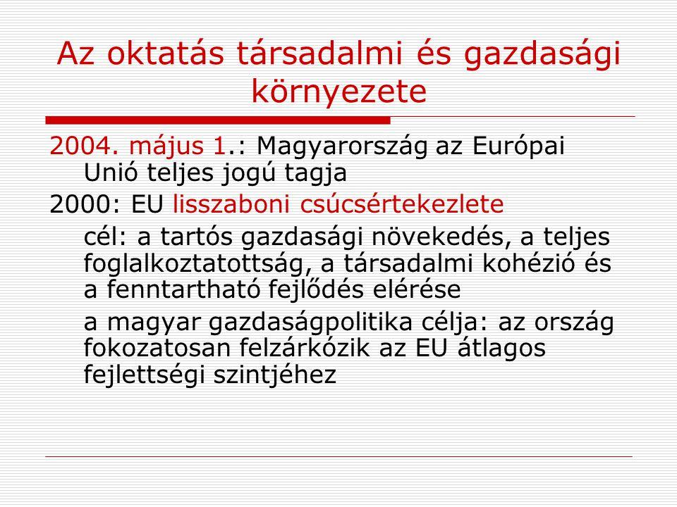 Az oktatás társadalmi és gazdasági környezete 2004. május 1.: Magyarország az Európai Unió teljes jogú tagja 2000: EU lisszaboni csúcsértekezlete cél: