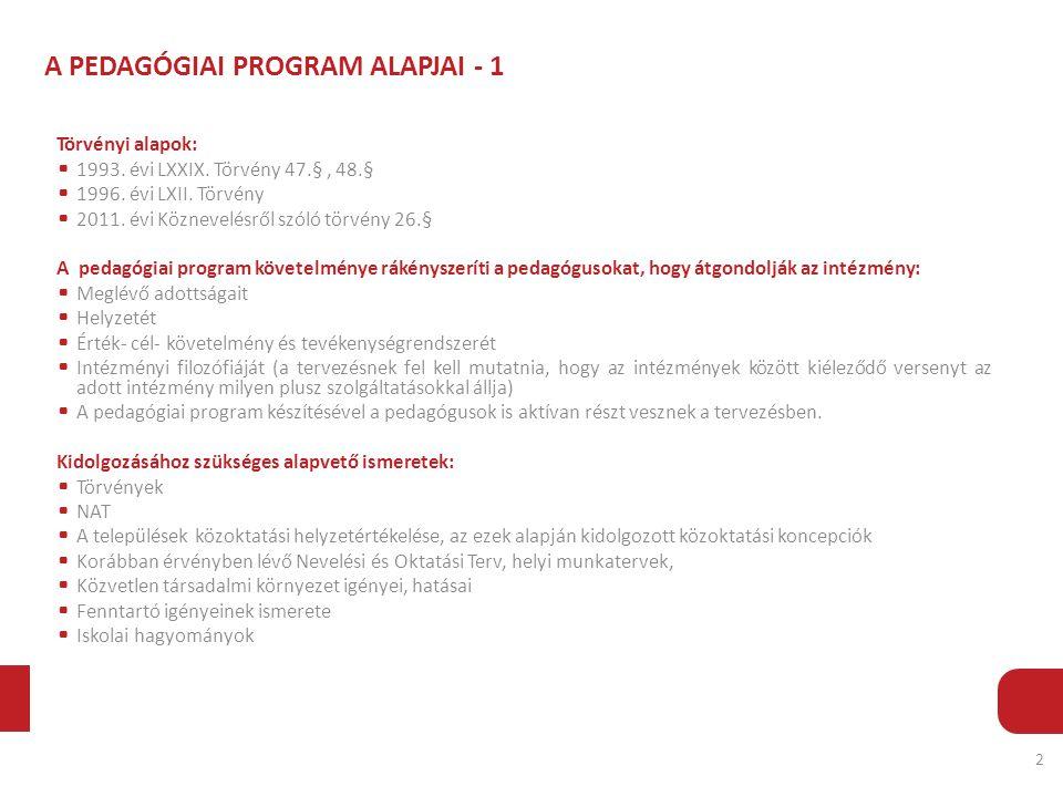 A PEDAGÓGIAI PROGRAM ALAPJAI - 1 Törvényi alapok: 1993.