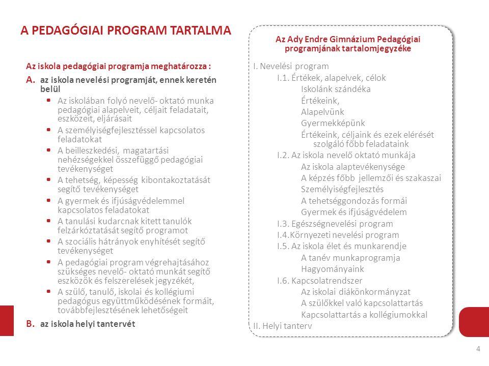 A PEDAGÓGIAI PROGRAM TARTALMA Az iskola pedagógiai programja meghatározza : A.