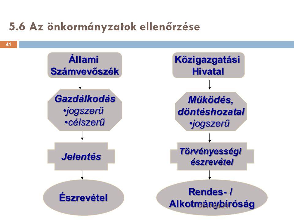 5.6 Az önkormányzatok ellenőrzése 41 ÁllamiSzámvevőszékKözigazgatásiHivatal Gazdálkodás jogszerűjogszerű célszerűcélszerű Működés,döntéshozatal jogszerűjogszerű JelentésTörvényességiészrevétel Rendes- / AlkotmánybíróságÉszrevétel 2012.04.21.