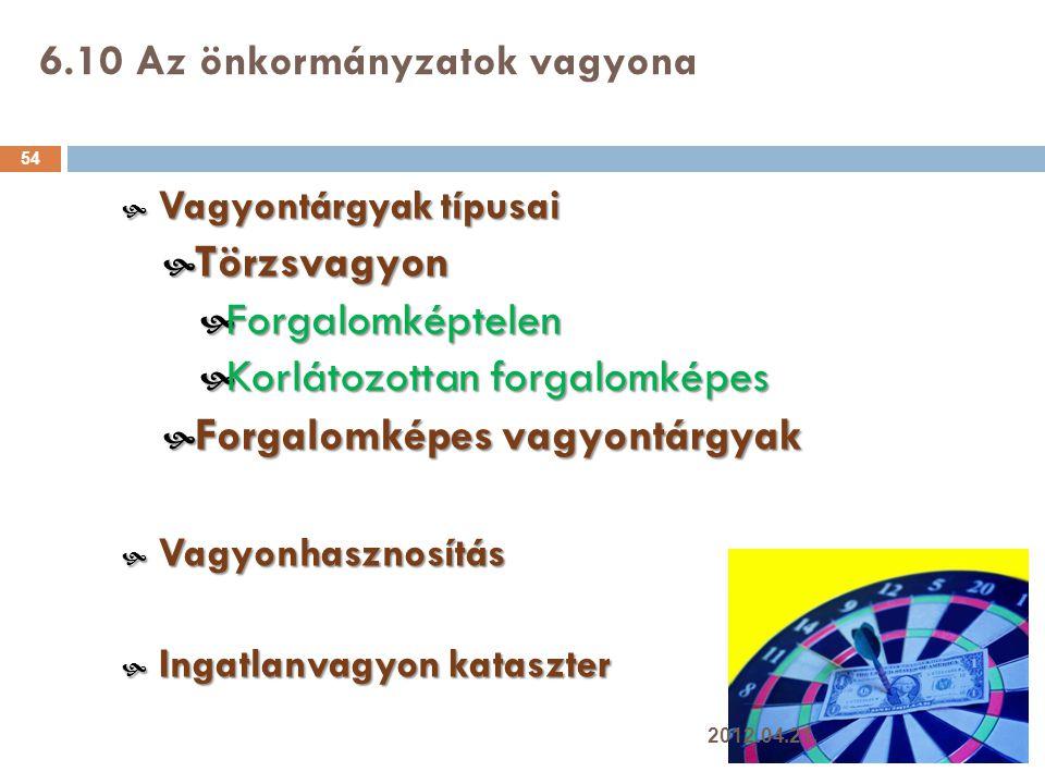 6.10 Az önkormányzatok vagyona 54  Vagyontárgyak típusai  Törzsvagyon  Forgalomképtelen  Korlátozottan forgalomképes  Forgalomképes vagyontárgyak  Vagyonhasznosítás  Ingatlanvagyon kataszter 2012.04.21.