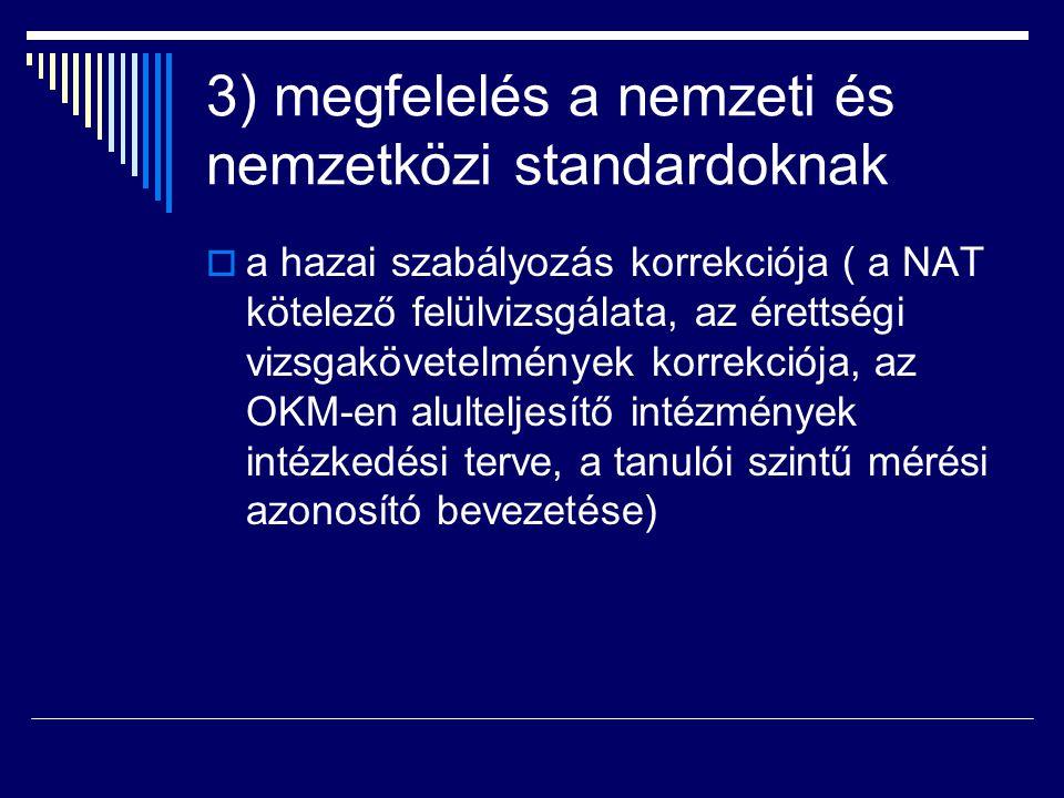 3) megfelelés a nemzeti és nemzetközi standardoknak  a hazai szabályozás korrekciója ( a NAT kötelező felülvizsgálata, az érettségi vizsgakövetelmény