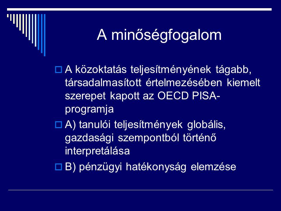 A minőségfogalom  A közoktatás teljesítményének tágabb, társadalmasított értelmezésében kiemelt szerepet kapott az OECD PISA- programja  A) tanulói