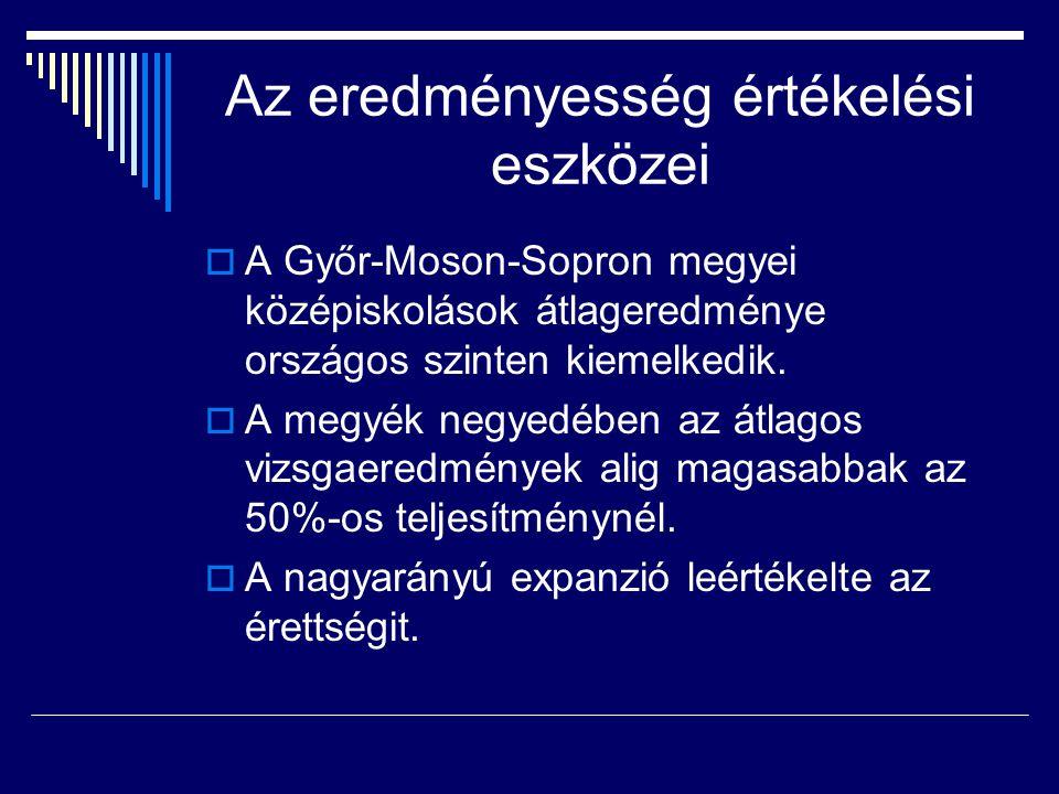 Az eredményesség értékelési eszközei  A Győr-Moson-Sopron megyei középiskolások átlageredménye országos szinten kiemelkedik.  A megyék negyedében az