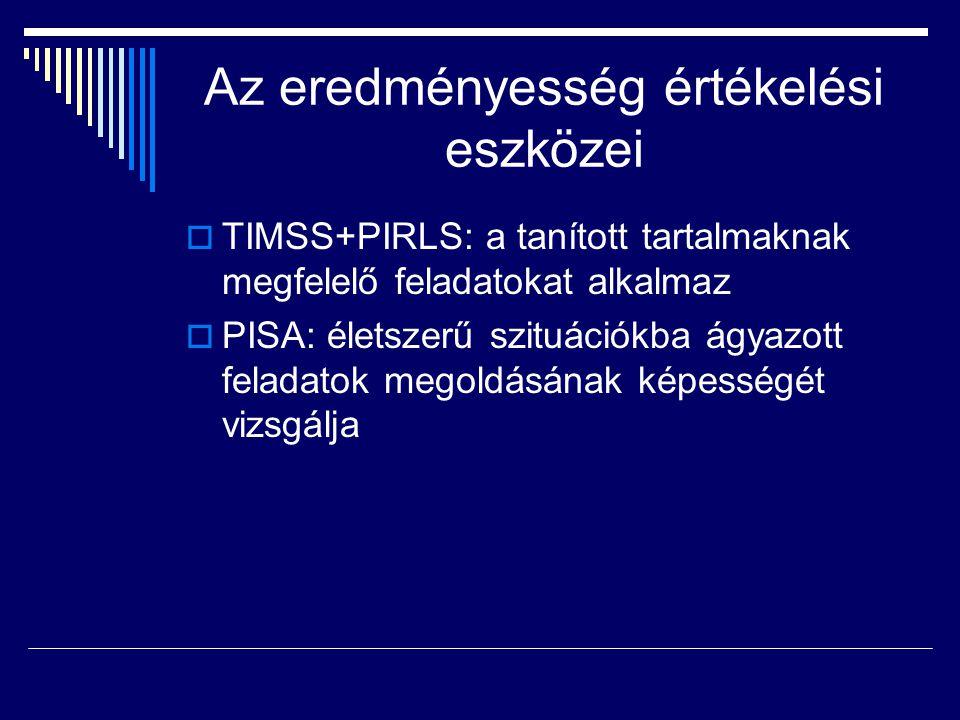 Az eredményesség értékelési eszközei  TIMSS+PIRLS: a tanított tartalmaknak megfelelő feladatokat alkalmaz  PISA: életszerű szituációkba ágyazott fel