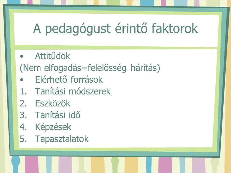 A pedagógust érintő faktorok Attitűdök (Nem elfogadás=felelősség hárítás) Elérhető források 1.Tanítási módszerek 2.Eszközök 3.Tanítási idő 4.Képzések
