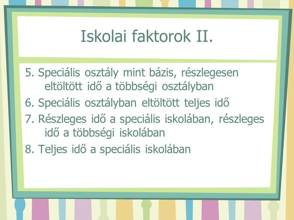 Iskolai faktorok II. 5. Speciális osztály mint bázis, részlegesen eltöltött idő a többségi osztályban 6. Speciális osztályban eltöltött teljes idő 7.