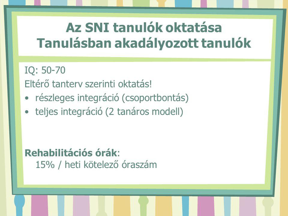 Az SNI tanulók oktatása Tanulásban akadályozott tanulók IQ: 50-70 Eltérő tanterv szerinti oktatás! részleges integráció (csoportbontás) teljes integrá