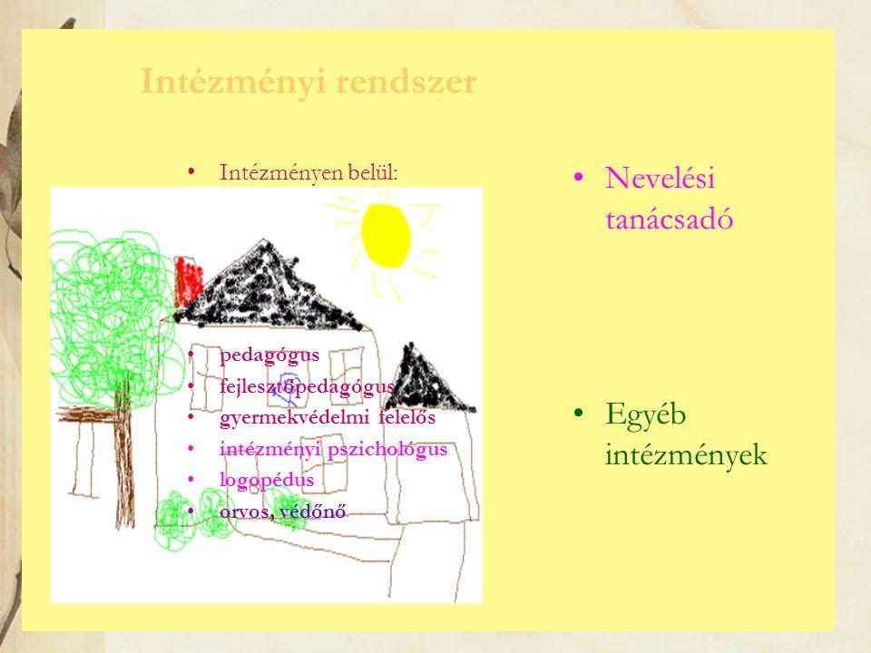 Intézményi rendszer Intézményen belül: pedagógus fejlesztőpedagógus gyermekvédelmi felelős intézményi pszichológus logopédus orvos, védőnő Nevelési ta