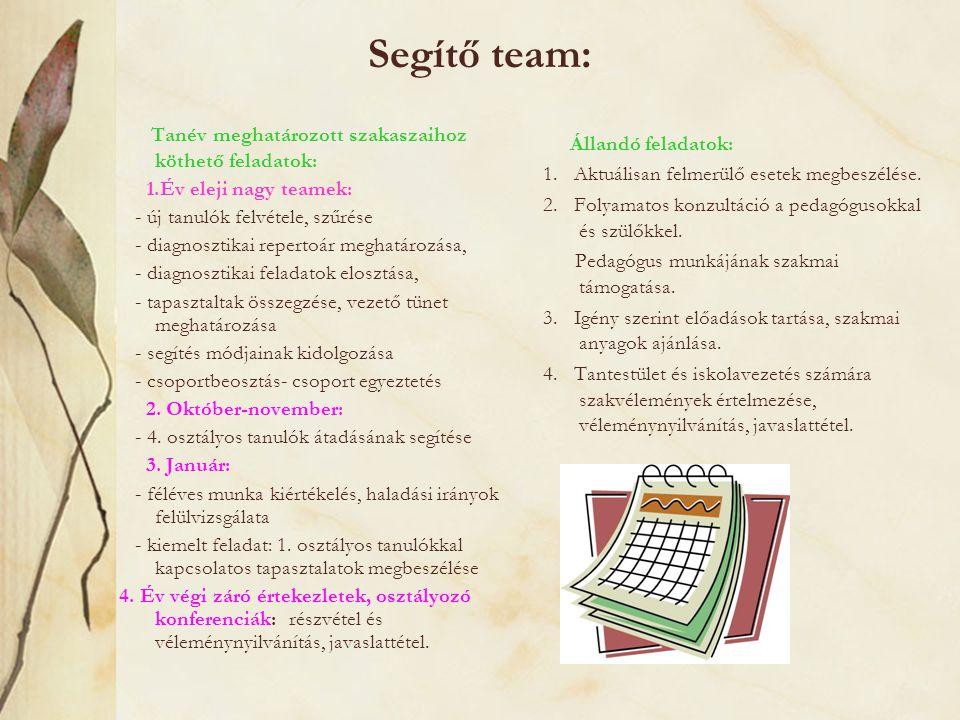Segítő team: Tanév meghatározott szakaszaihoz köthető feladatok: 1.Év eleji nagy teamek: - új tanulók felvétele, szűrése - diagnosztikai repertoár meg