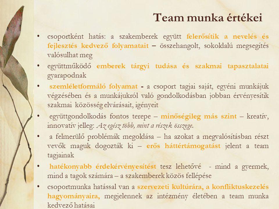Team munka pozitív hatásai Gyermekre, pedagógusra Intézményre Visszahat a team-tagokra is