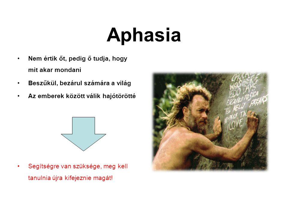 Aphasia Nem értik őt, pedig ő tudja, hogy mit akar mondani Beszűkül, bezárul számára a világ Az emberek között válik hajótörötté Segítségre van szüksé