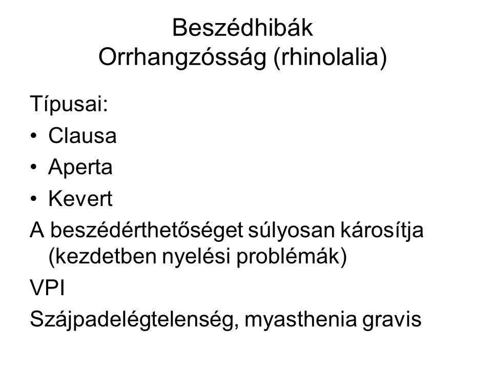 Beszédhibák Orrhangzósság (rhinolalia) Típusai: Clausa Aperta Kevert A beszédérthetőséget súlyosan károsítja (kezdetben nyelési problémák) VPI Szájpad