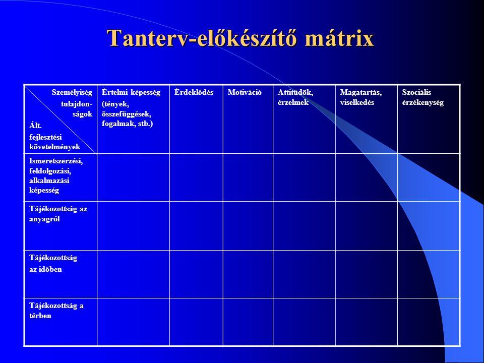 Tanterv-előkészítő mátrix Személyiség tulajdon- ságok Ált. fejlesztési követelmények Értelmi képesség (tények, összefüggések, fogalmak, stb.) Érdeklőd