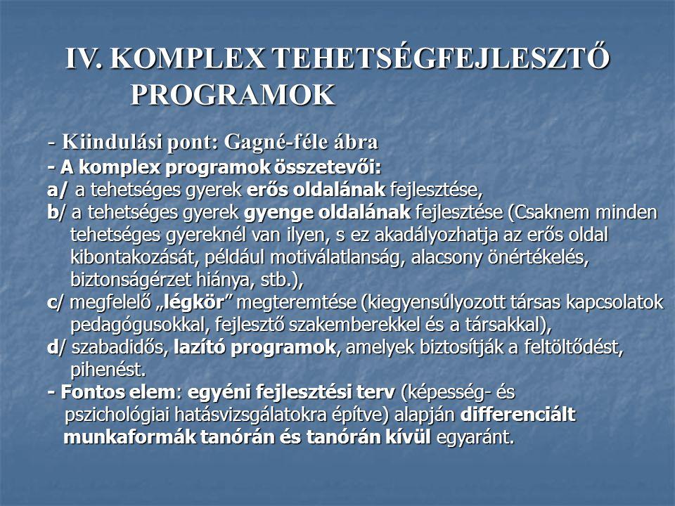 IV. KOMPLEX TEHETSÉGFEJLESZTŐ PROGRAMOK - Kiindulási pont: Gagné-féle ábra - A komplex programok összetevői: a/ a tehetséges gyerek erős oldalának fej