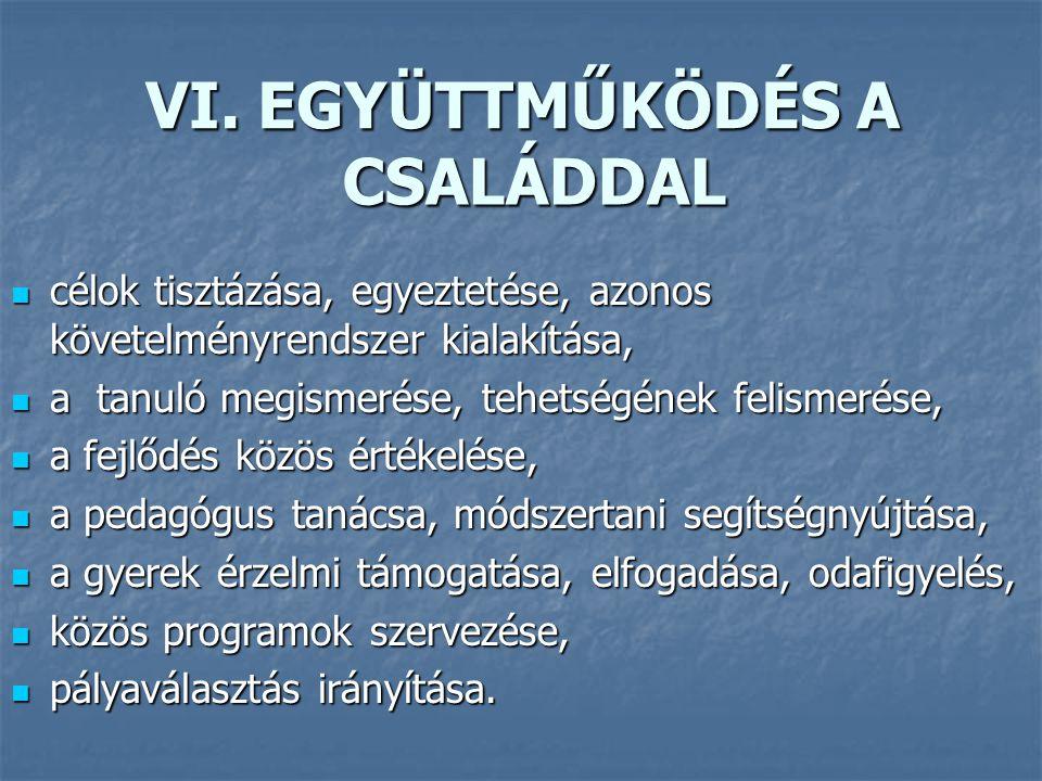 VI. EGYÜTTMŰKÖDÉS A célok tisztázása, egyeztetése, azonos követelményrendszer kialakítása, célok tisztázása, egyeztetése, azonos követelményrendszer k