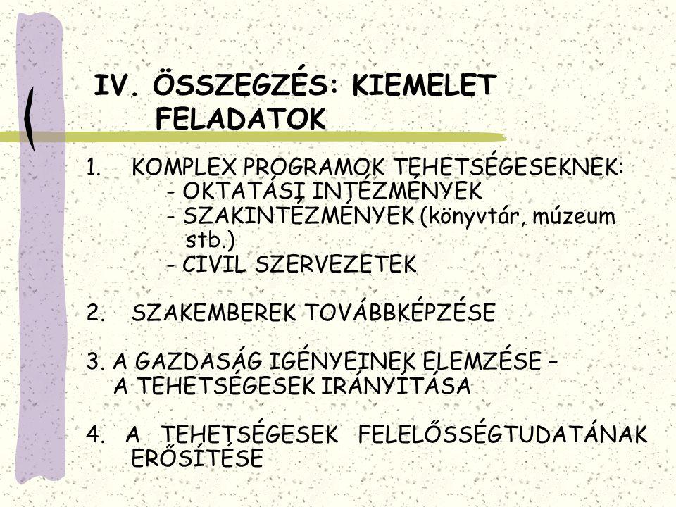 IV. ÖSSZEGZÉS: KIEMELET FELADATOK 1.KOMPLEX PROGRAMOK TEHETSÉGESEKNEK: - OKTATÁSI INTÉZMÉNYEK - SZAKINTÉZMÉNYEK (könyvtár, múzeum stb.) - CIVIL SZERVE