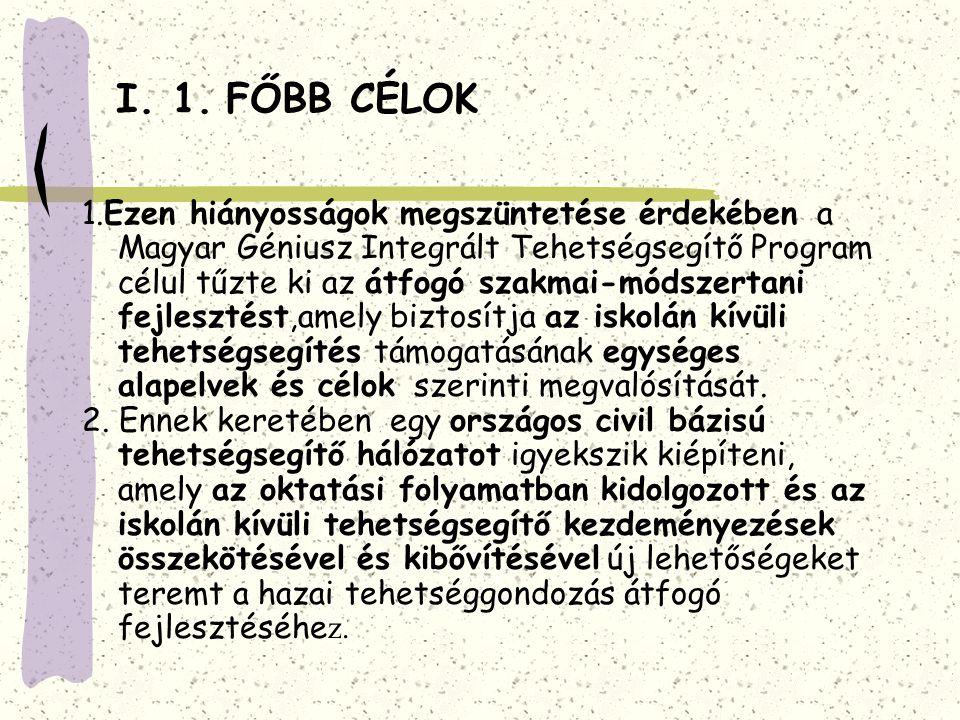 I. 1. FŐBB CÉLOK 1.Ezen hiányosságok megszüntetése érdekében a Magyar Géniusz Integrált Tehetségsegítő Program célul tűzte ki az átfogó szakmai-módsze