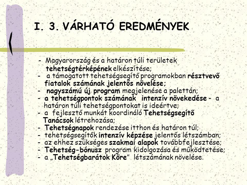 I. 3. VÁRHATÓ EREDMÉNYEK - Magyarország és a határon túli területek tehetségtérképének elkészítése; - a támogatott tehetségsegítő programokban résztve