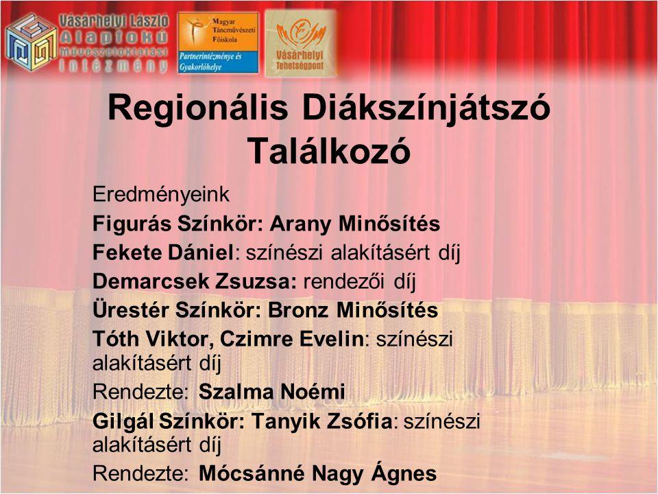 Országos Diákszínjátszó Találkozó Figurás Színkör Különdíj Solténszky Tibor meghívása a Kazincbarcikai Nemzetközi Színjátszó Fesztiválra