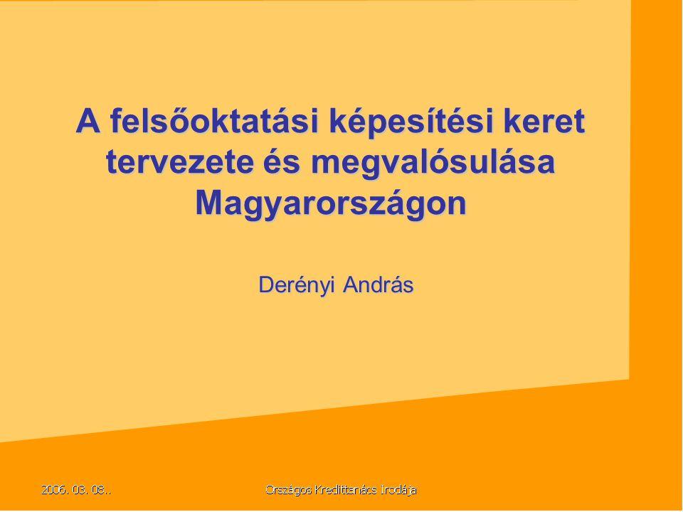 A felsőoktatási képesítési keret tervezete és megvalósulása Magyarországon Derényi András