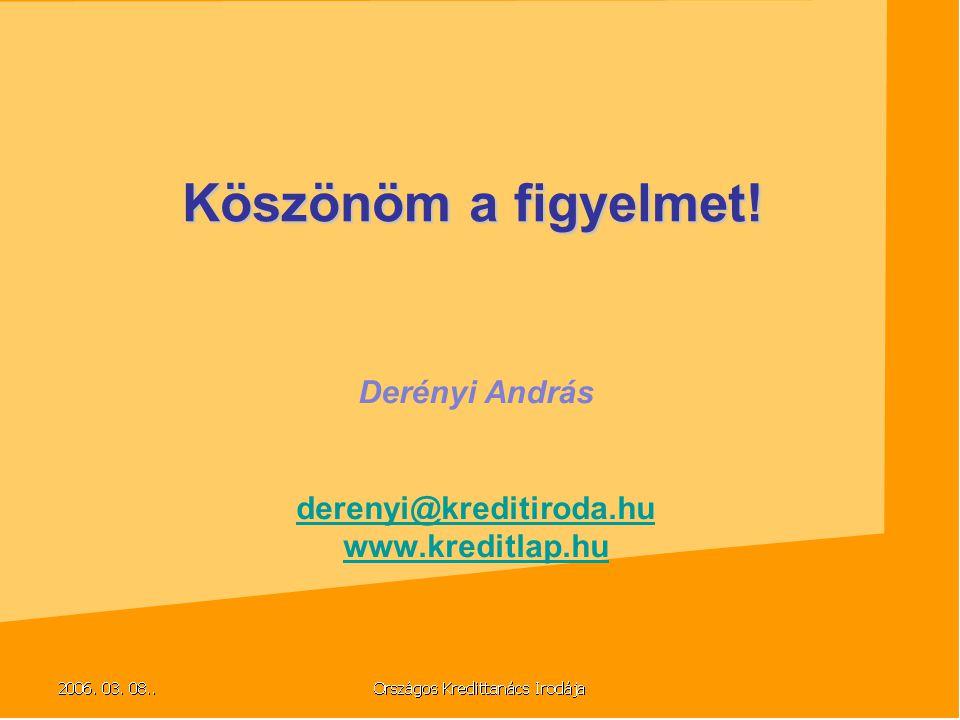 Köszönöm a figyelmet! Derényi András derenyi@kreditiroda.hu www.kreditlap.hu