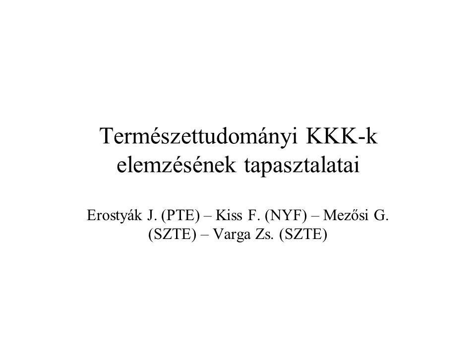 Természettudományi KKK-k elemzésének tapasztalatai Erostyák J. (PTE) – Kiss F. (NYF) – Mezősi G. (SZTE) – Varga Zs. (SZTE)