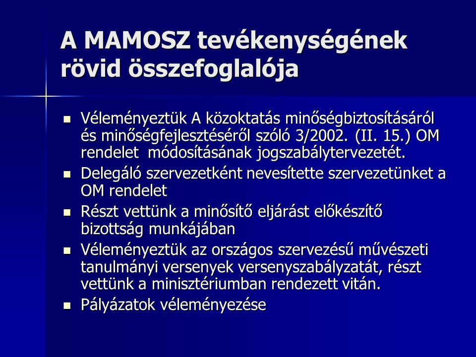 A MAMOSZ tevékenységének rövid összefoglalója Véleményeztük A közoktatás minőségbiztosításáról és minőségfejlesztéséről szóló 3/2002. (II. 15.) OM ren