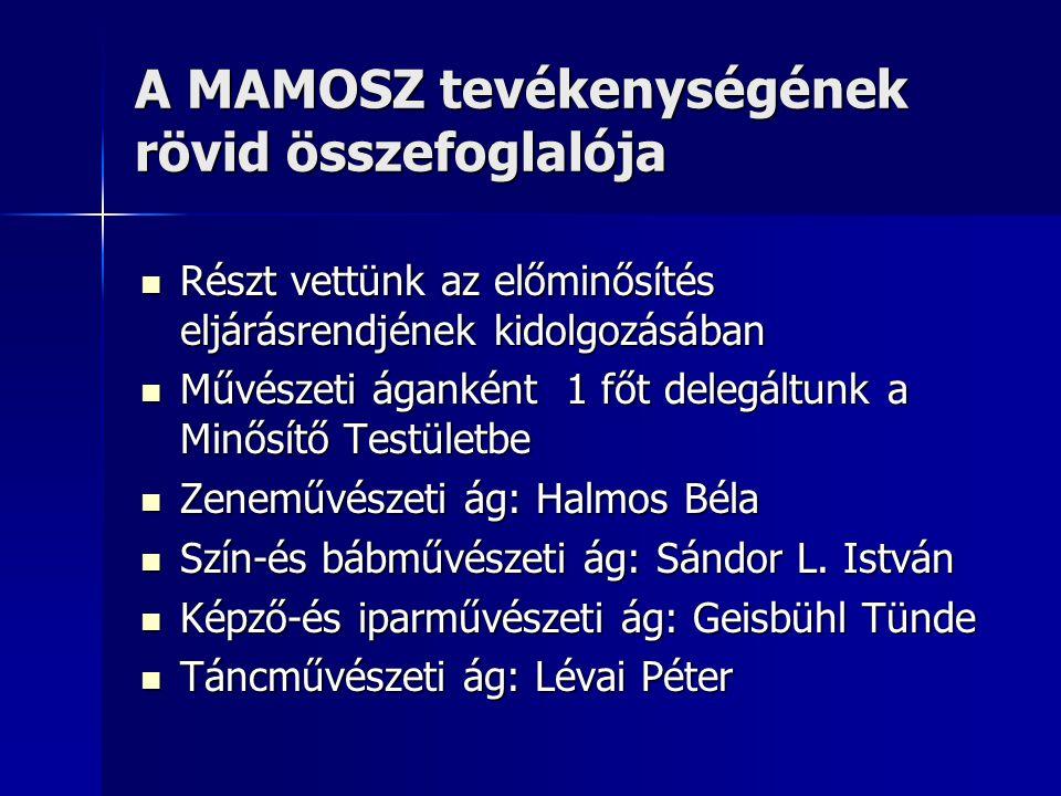 MŰVÉSZETI ÁGANKÉNT ELÉRHETŐ PONTSZÁMOK ÖSSZESEN 1.