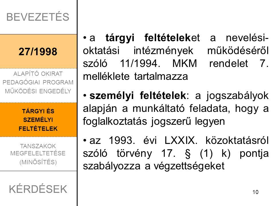 10 BEVEZETÉS 27/1998 ALAPÍTÓ OKIRAT PEDAGÓGIAI PROGRAM MŰKÖDÉSI ENGEDÉLY TÁRGYI ÉS SZEMÉLYI FELTÉTELEK TANSZAKOK MEGFELELTETÉSE (MINŐSÍTÉS) KÉRDÉSEK a tárgyi feltételeket a nevelési- oktatási intézmények működéséről szóló 11/1994.