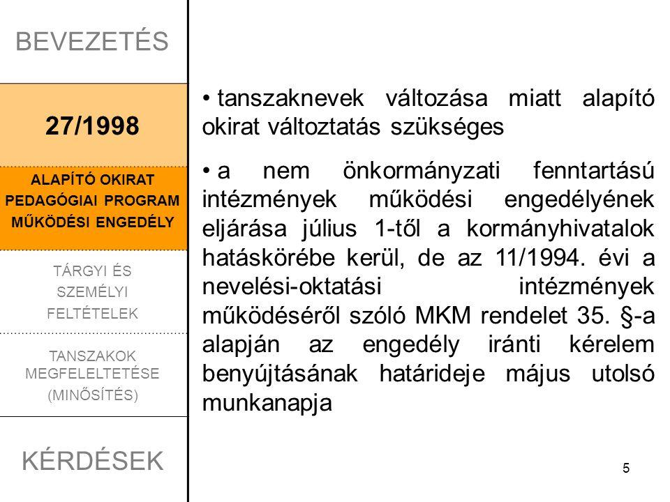 5 BEVEZETÉS 27/1998 ALAPÍTÓ OKIRAT PEDAGÓGIAI PROGRAM MŰKÖDÉSI ENGEDÉLY TÁRGYI ÉS SZEMÉLYI FELTÉTELEK TANSZAKOK MEGFELELTETÉSE (MINŐSÍTÉS) KÉRDÉSEK tanszaknevek változása miatt alapító okirat változtatás szükséges a nem önkormányzati fenntartású intézmények működési engedélyének eljárása július 1-től a kormányhivatalok hatáskörébe kerül, de az 11/1994.