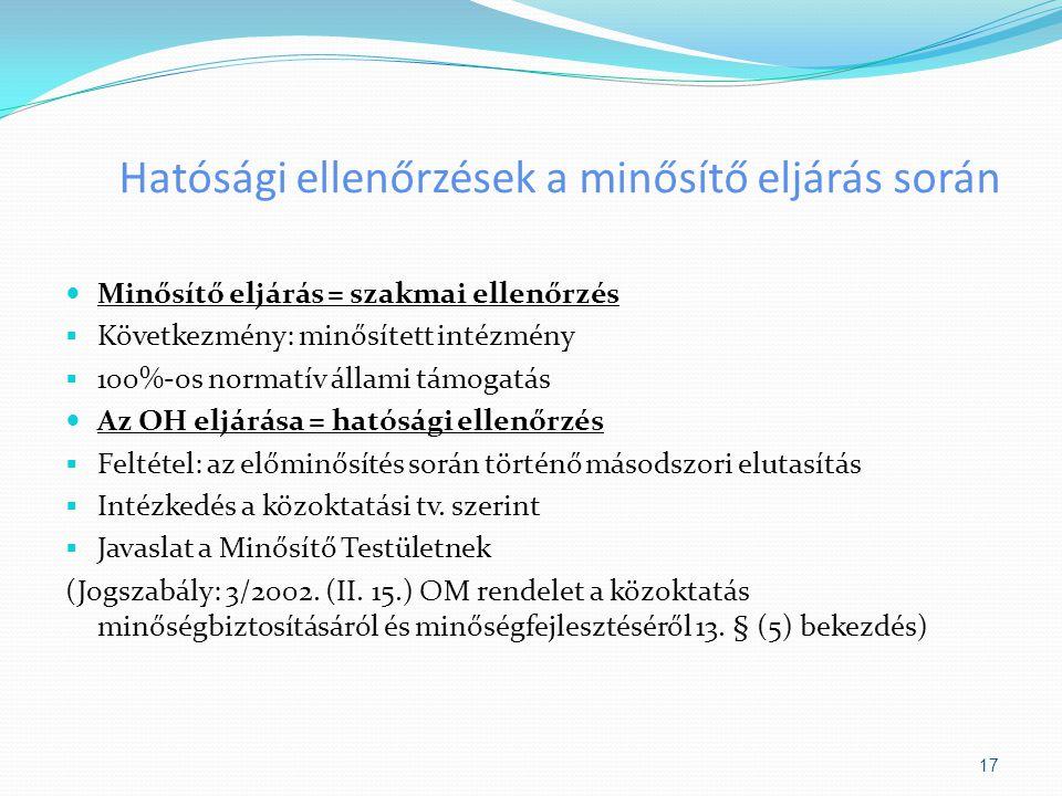 Hatósági ellenőrzések a minősítő eljárás során Minősítő eljárás = szakmai ellenőrzés  Következmény: minősített intézmény  100%-os normatív állami tá