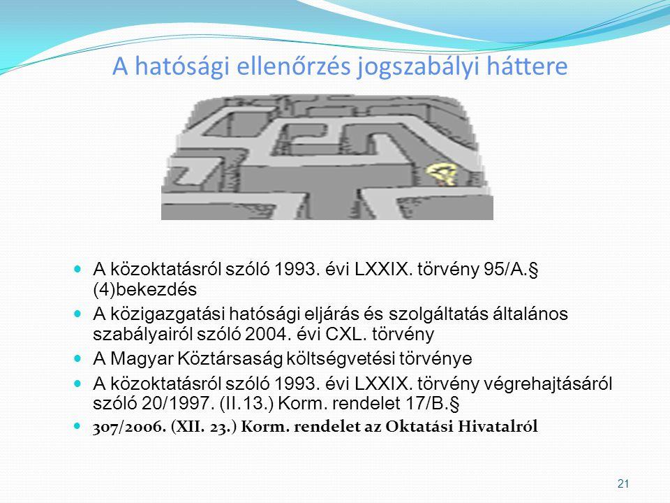 A hatósági ellenőrzés jogszabályi háttere A közoktatásról szóló 1993. évi LXXIX. törvény 95/A.§ (4)bekezdés A közigazgatási hatósági eljárás és szolgá