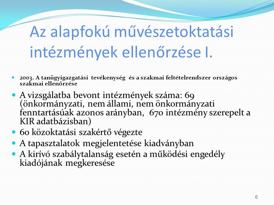Az alapfokú művészetoktatási intézmények ellenőrzése I. 2003. A tanügyigazgatási tevékenység és a szakmai feltételrendszer országos szakmai ellenőrzés