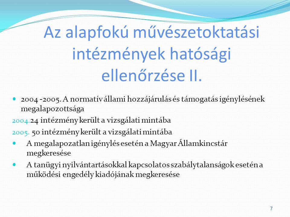 Az alapfokú művészetoktatási intézmények hatósági ellenőrzése II. 2004 -2005. A normatív állami hozzájárulás és támogatás igénylésének megalapozottság