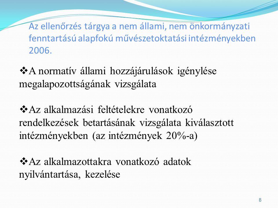Az ellenőrzés tárgya a nem állami, nem önkormányzati fenntartású alapfokú művészetoktatási intézményekben 2006. 8  A normatív állami hozzájárulások i