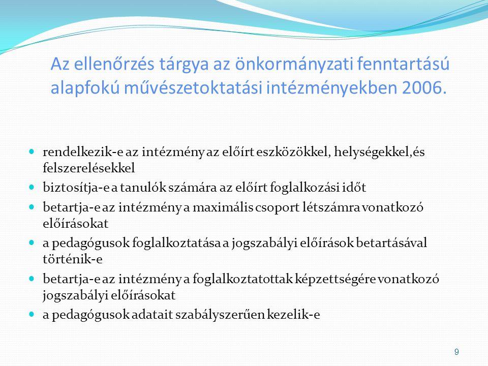 Az ellenőrzés tárgya az önkormányzati fenntartású alapfokú művészetoktatási intézményekben 2006. rendelkezik-e az intézmény az előírt eszközökkel, hel
