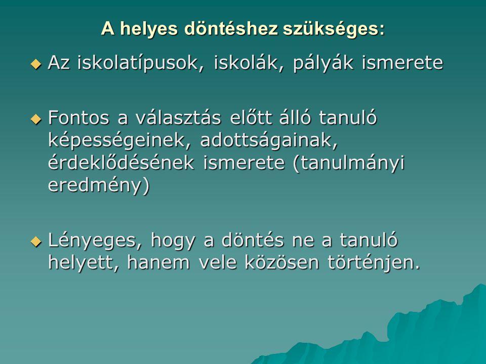 TOVÁBBI FONTOS DÁTUMOK  Február 1 0.