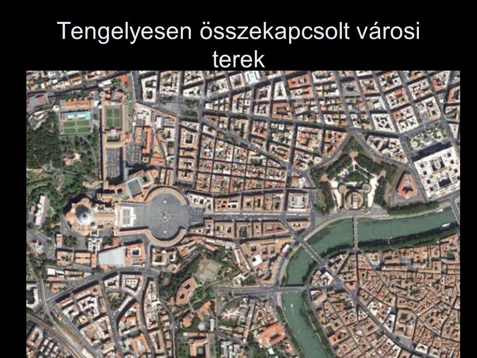 Tengelyesen összekapcsolt városi terek