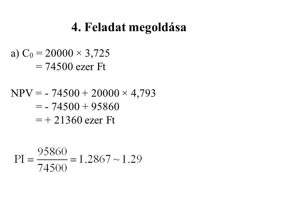 4. Feladat megoldása a) C 0 = 20000 × 3,725 = 74500 ezer Ft NPV = - 74500 + 20000 × 4,793 = - 74500 + 95860 = + 21360 ezer Ft