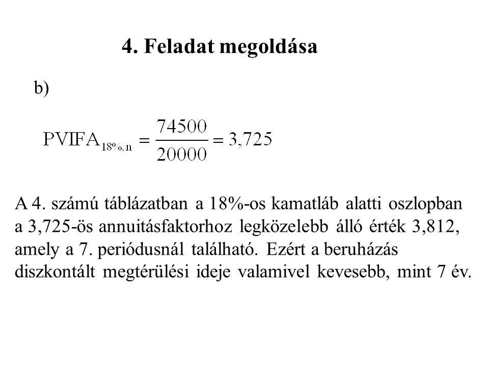 4. Feladat megoldása b) A 4. számú táblázatban a 18%-os kamatláb alatti oszlopban a 3,725-ös annuitásfaktorhoz legközelebb álló érték 3,812, amely a 7