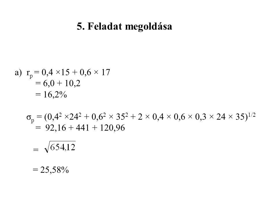 5. Feladat megoldása a) r p = 0,4 ×15 + 0,6 × 17 = 6,0 + 10,2 = 16,2% σ p = (0,4 2 ×24 2 + 0,6 2 × 35 2 + 2 × 0,4 × 0,6 × 0,3 × 24 × 35) 1/2 = 92,16 +